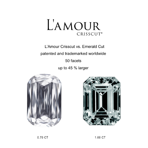 Diamond cuts compared.