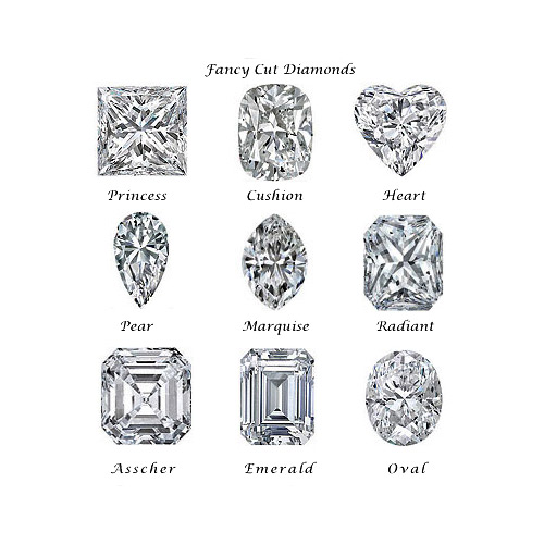 Diamond cuts have more going on than just the diamond shape.